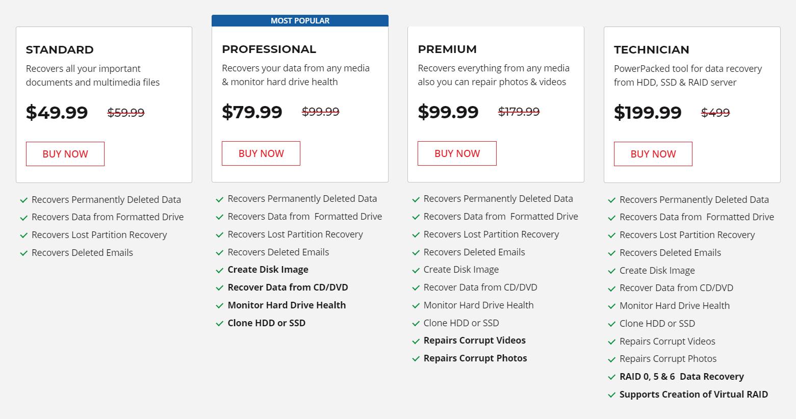 stellar Windows Data Recovery Price